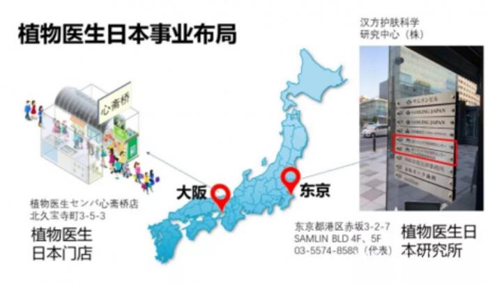 植物医生东京研发中心助推打开日本市场